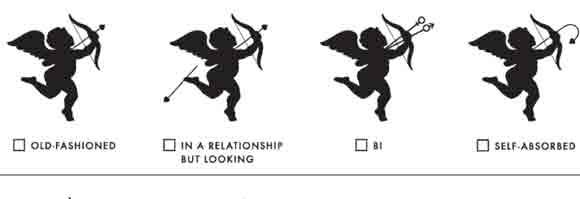 Partnersuche cupid